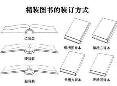 书本装订用热熔胶应用与注意事项